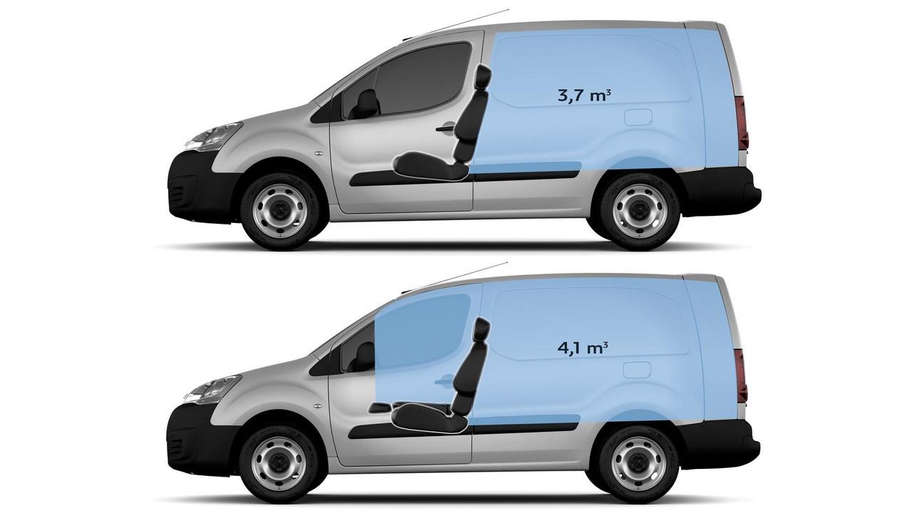 PEUGEOT Partner Van load volume