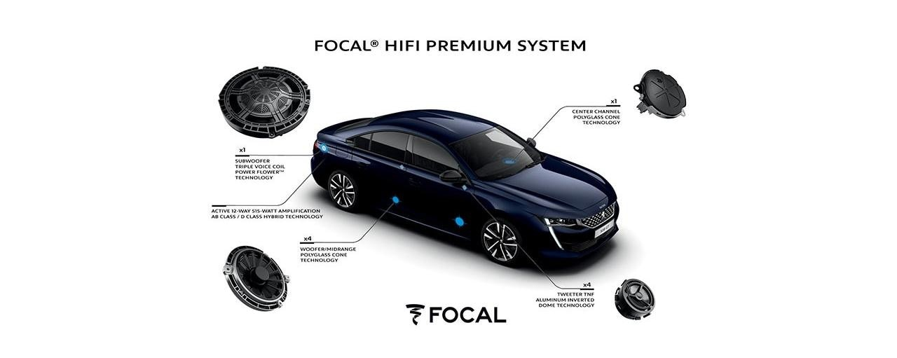 PEUGEOT 508 With Focal HiFi Premium Sound System