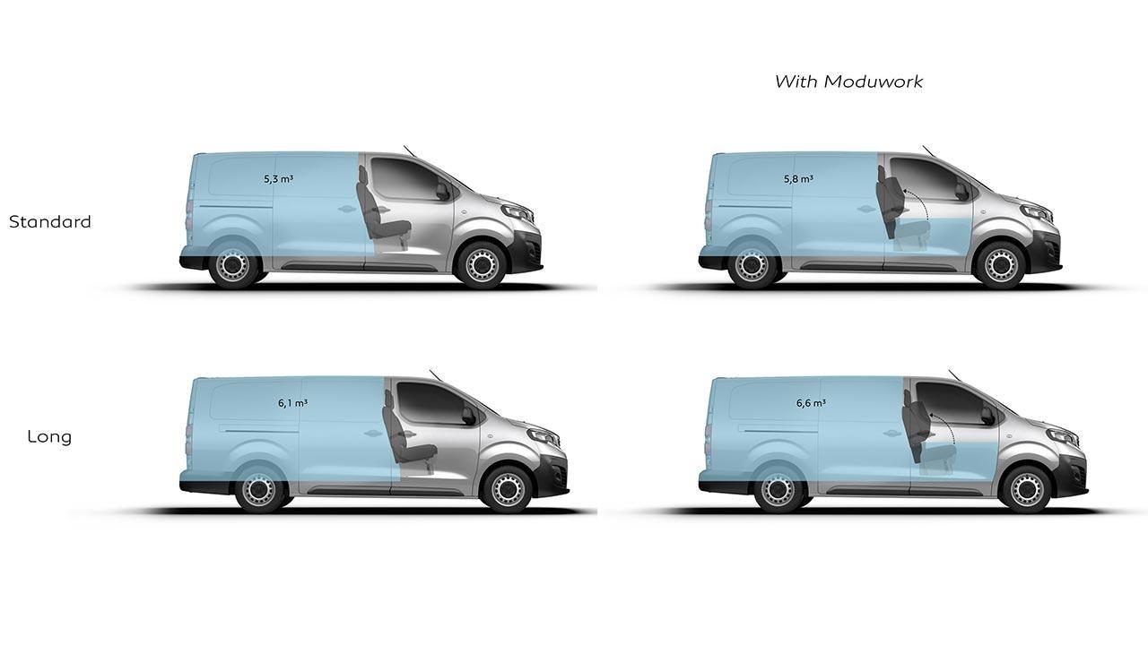 PEUGEOT Expert Van | Load Volume
