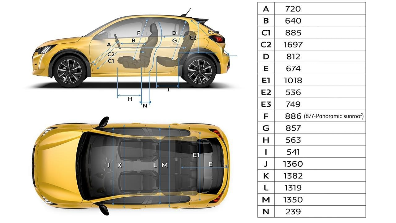 New PEUGEOT 208 Hatchback Dimensions | Interior